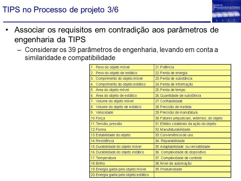 TIPS no Processo de projeto 3/6