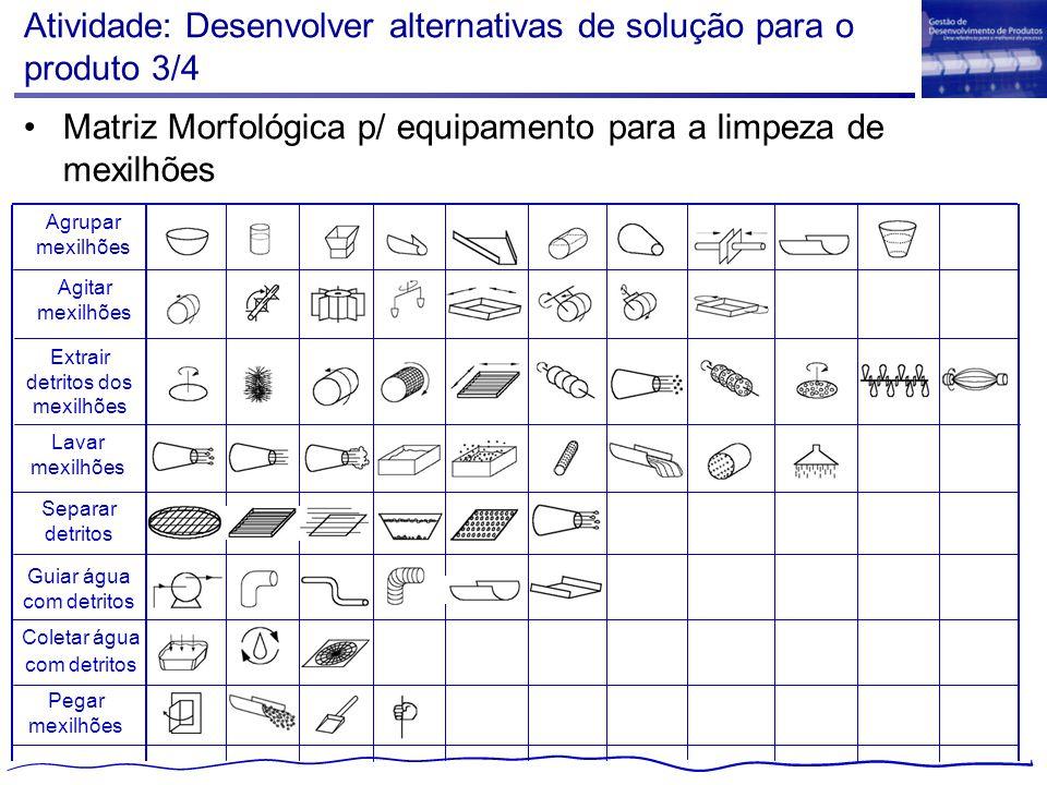 Atividade: Desenvolver alternativas de solução para o produto 3/4