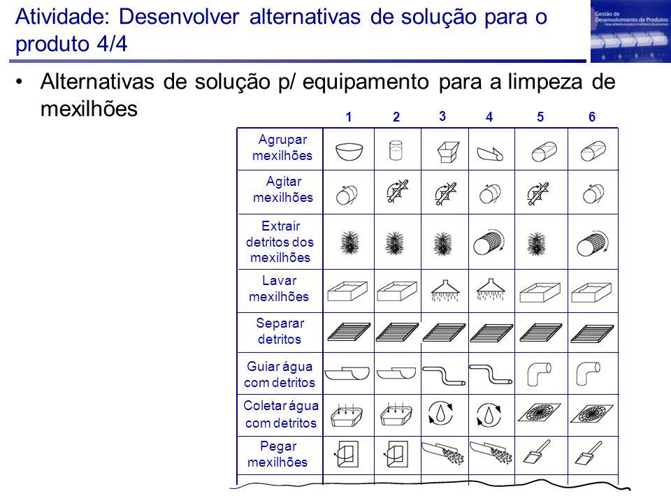 Atividade: Desenvolver alternativas de solução para o produto 4/4