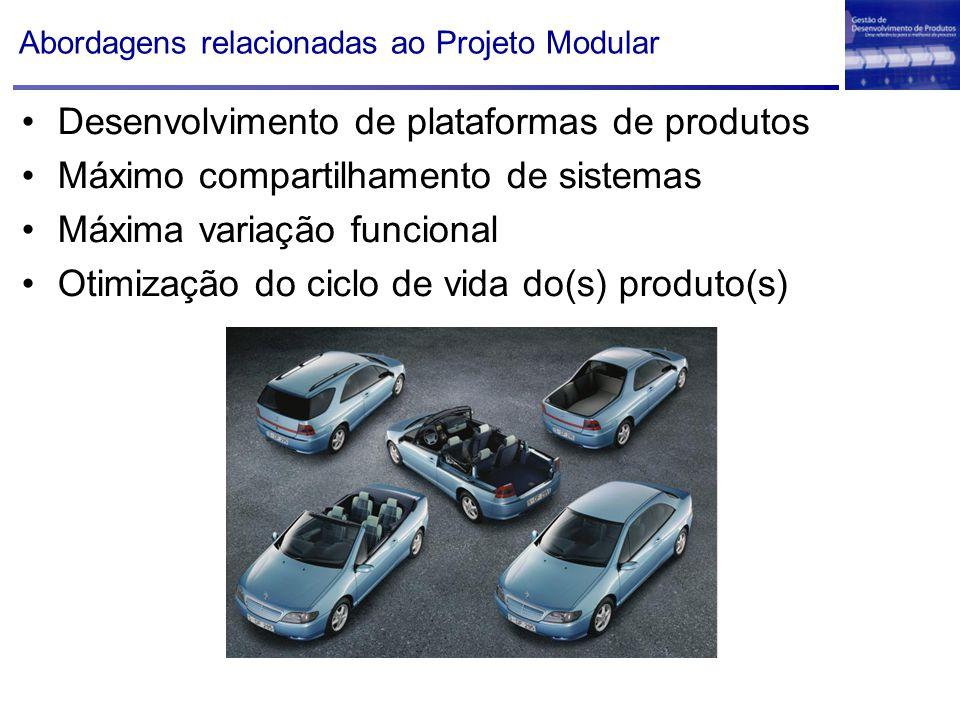 Abordagens relacionadas ao Projeto Modular