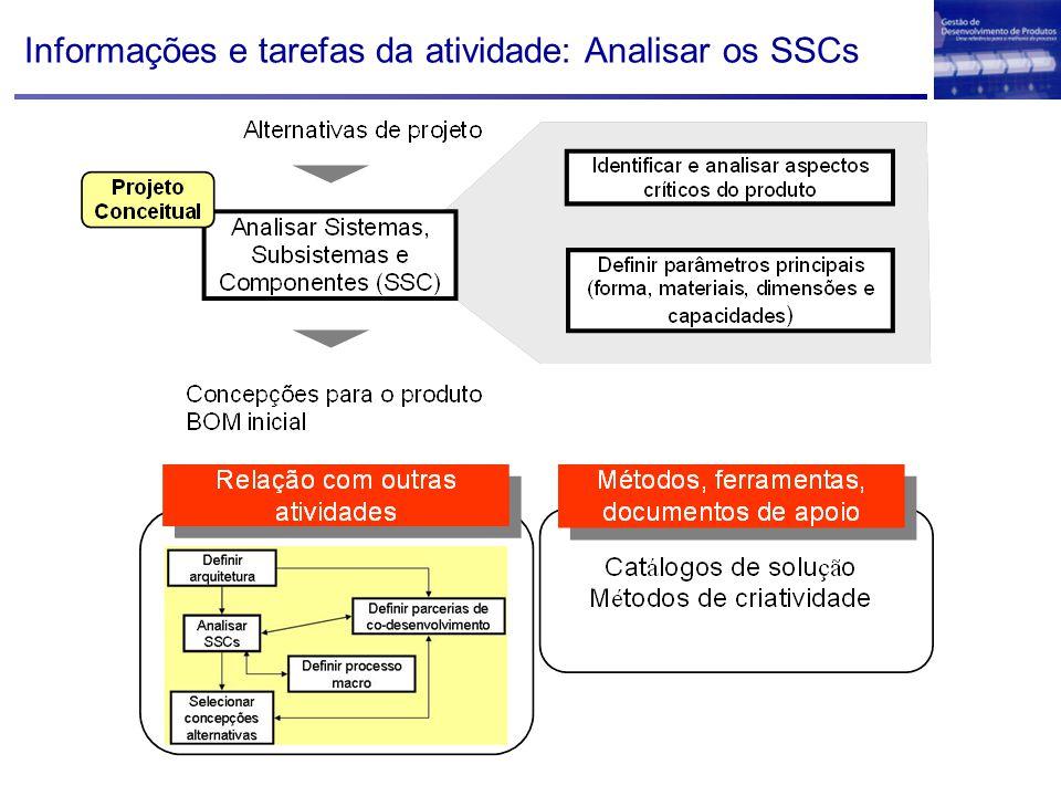 Informações e tarefas da atividade: Analisar os SSCs