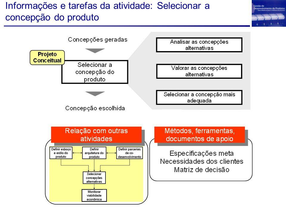 Informações e tarefas da atividade: Selecionar a concepção do produto