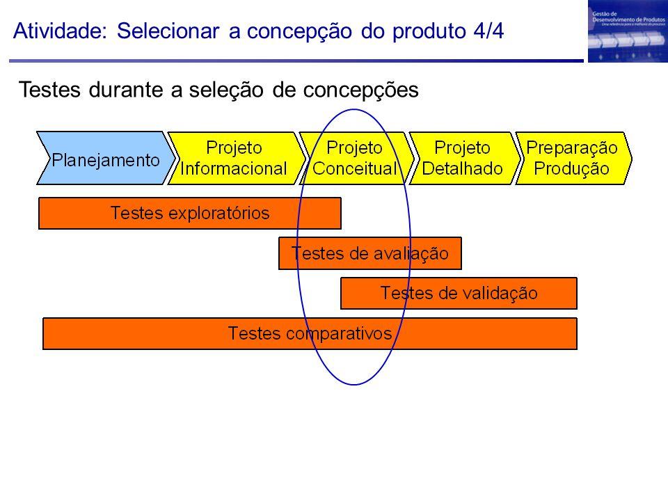 Atividade: Selecionar a concepção do produto 4/4