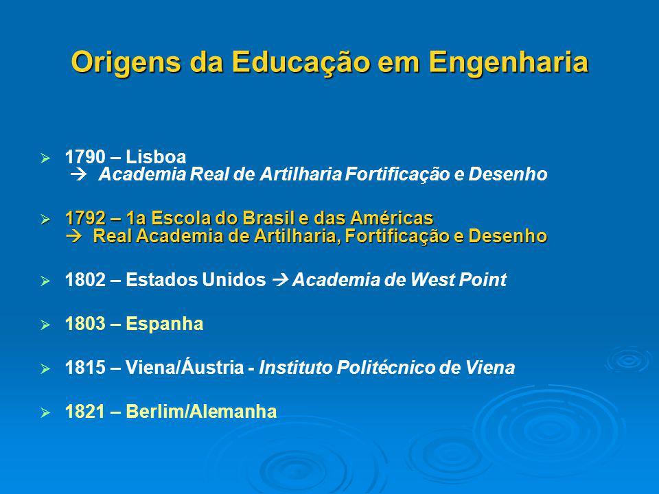 Origens da Educação em Engenharia