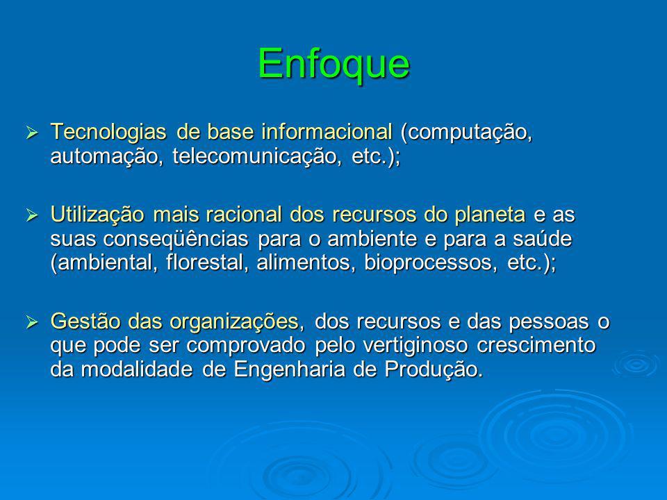 Enfoque Tecnologias de base informacional (computação, automação, telecomunicação, etc.);