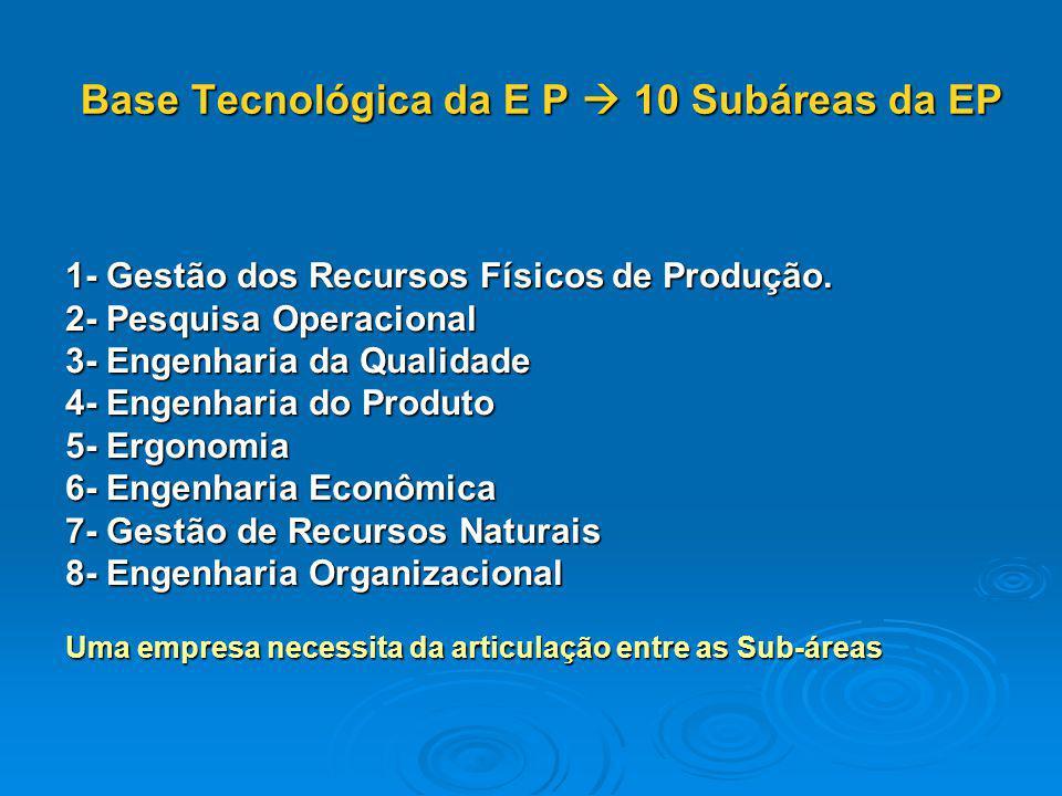 Base Tecnológica da E P  10 Subáreas da EP