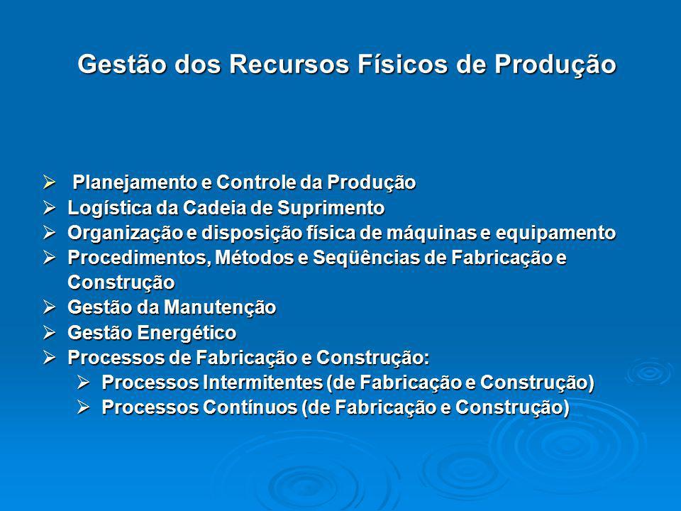 Gestão dos Recursos Físicos de Produção