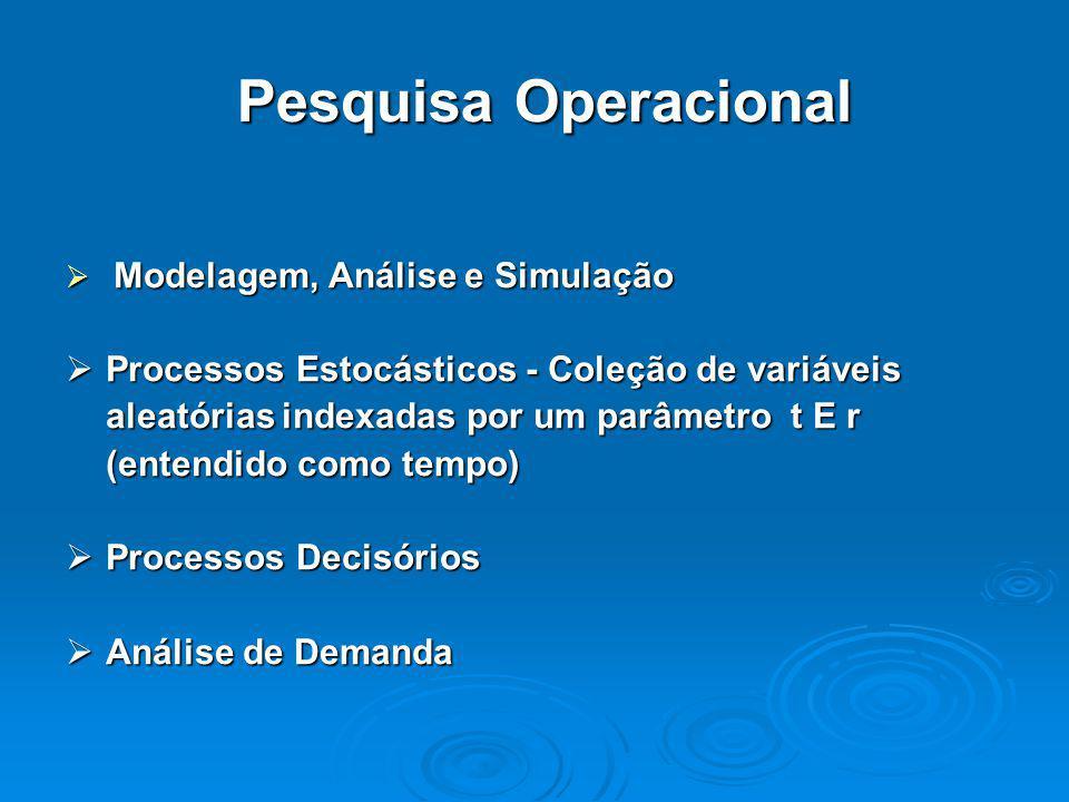 Pesquisa Operacional Modelagem, Análise e Simulação.