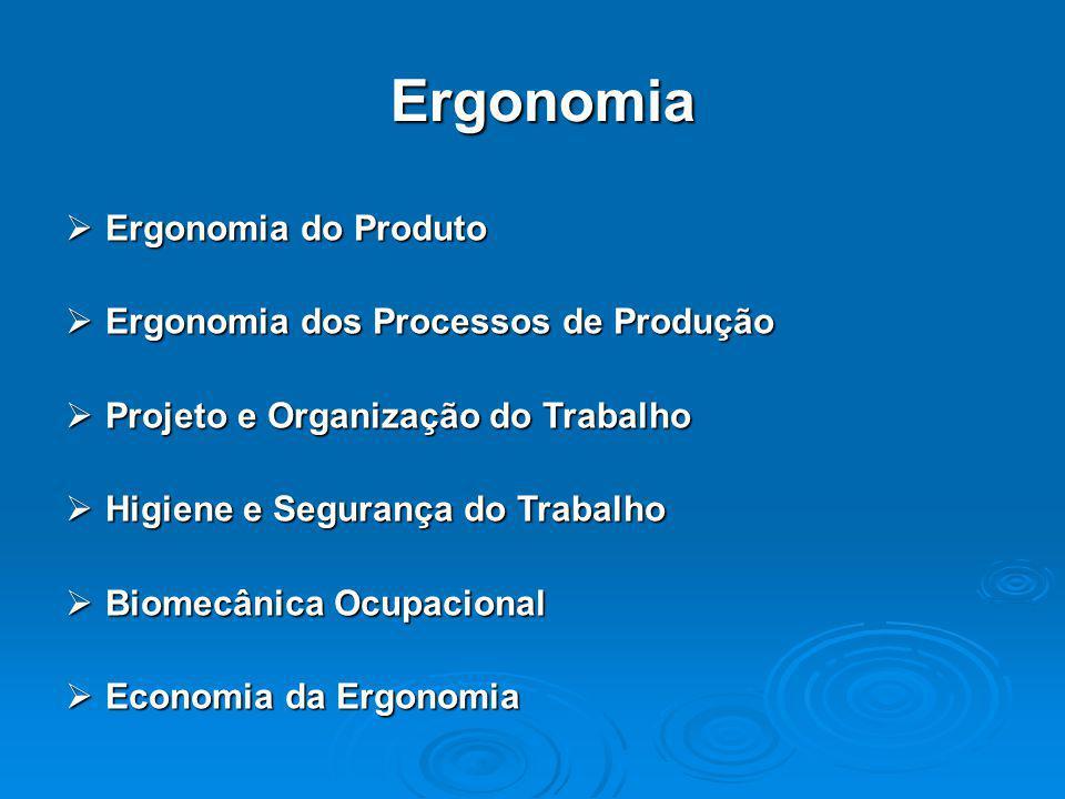 Ergonomia Ergonomia do Produto Ergonomia dos Processos de Produção
