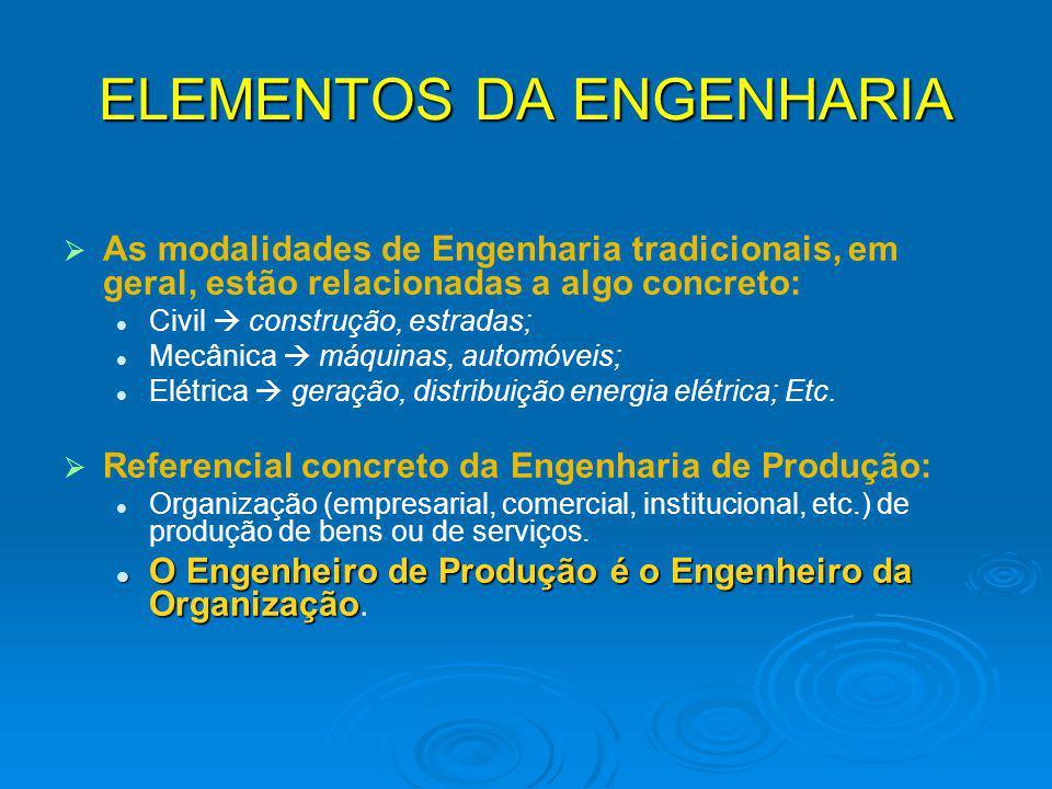 ELEMENTOS DA ENGENHARIA