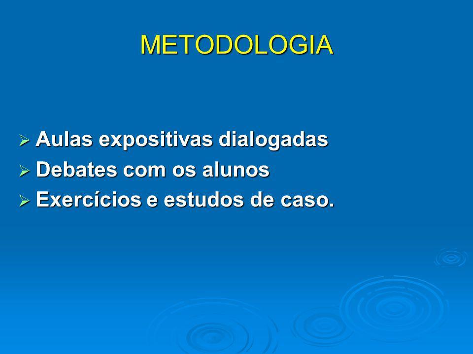 METODOLOGIA Aulas expositivas dialogadas Debates com os alunos
