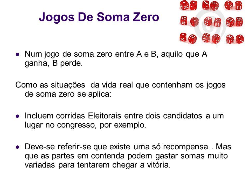 jogos de soma zero Jogos De Soma Zero