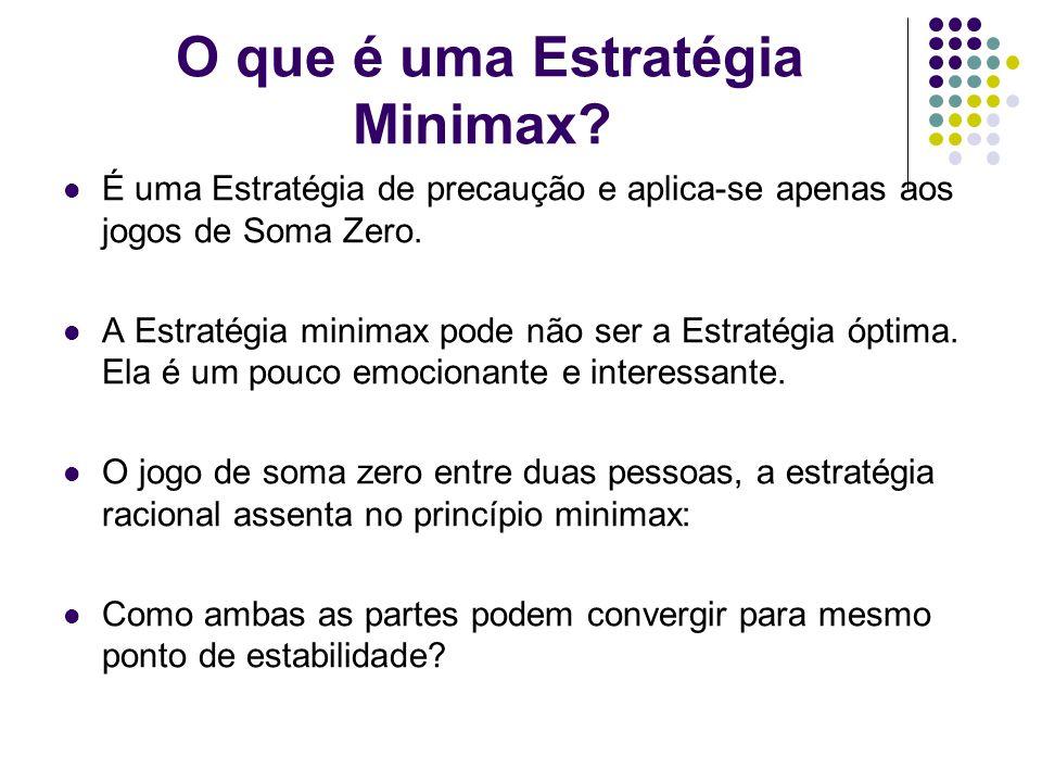 O que é uma Estratégia Minimax