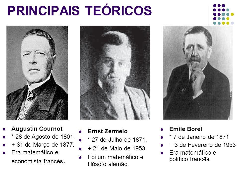 PRINCIPAIS TEÓRICOS Ernst Zermelo Augustin Cournot