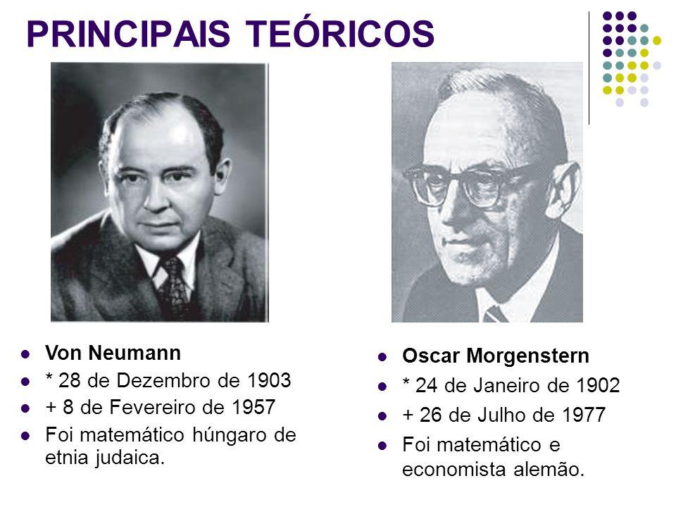 PRINCIPAIS TEÓRICOS Von Neumann * 28 de Dezembro de 1903