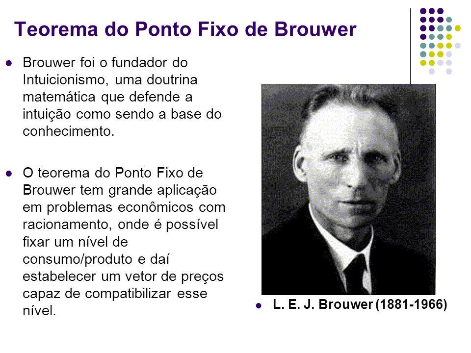 Teorema do Ponto Fixo de Brouwer