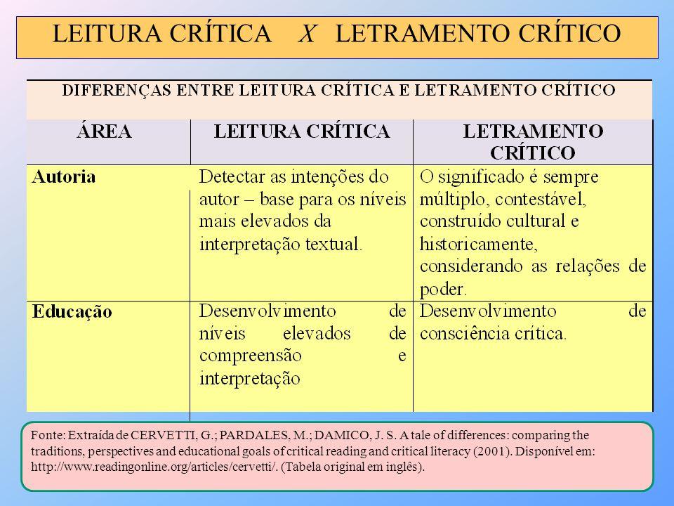 LEITURA CRÍTICA X LETRAMENTO CRÍTICO