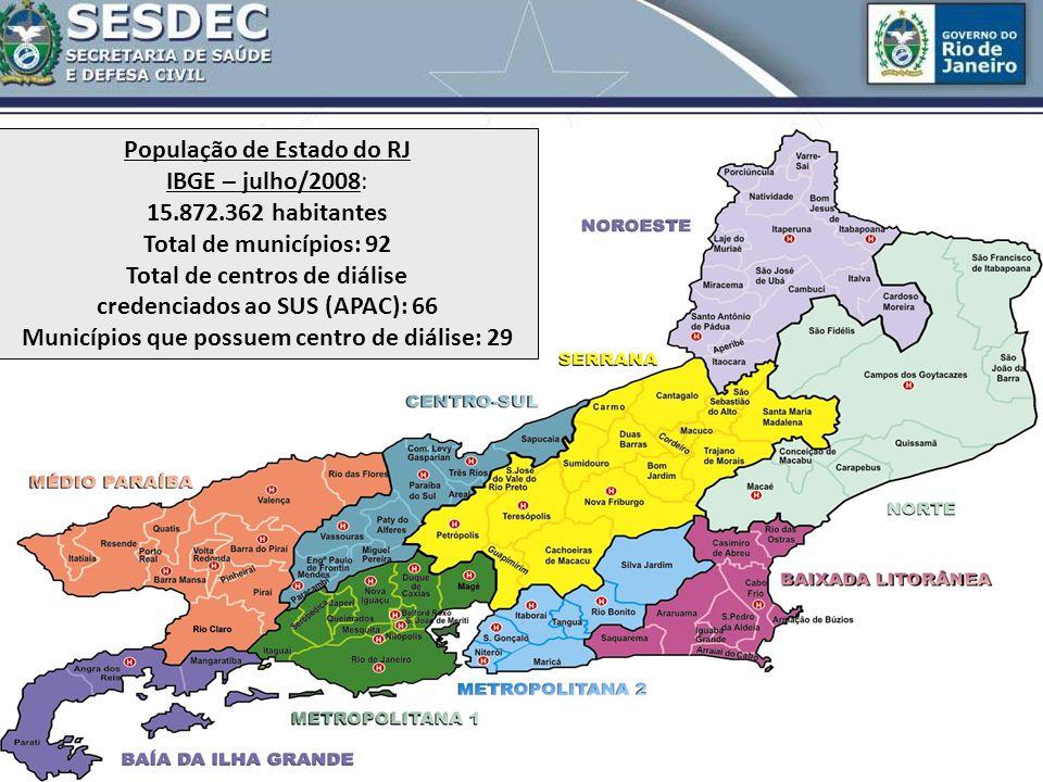 População de Estado do RJ IBGE – julho/2008: 15.872.362 habitantes