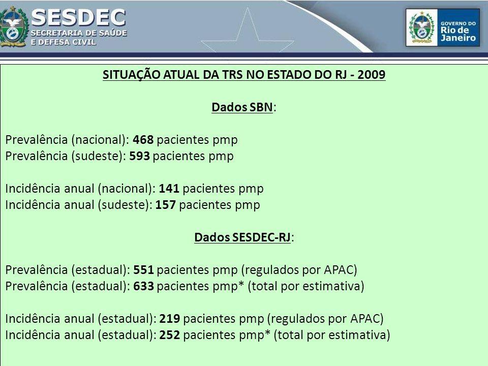 SITUAÇÃO ATUAL DA TRS NO ESTADO DO RJ - 2009