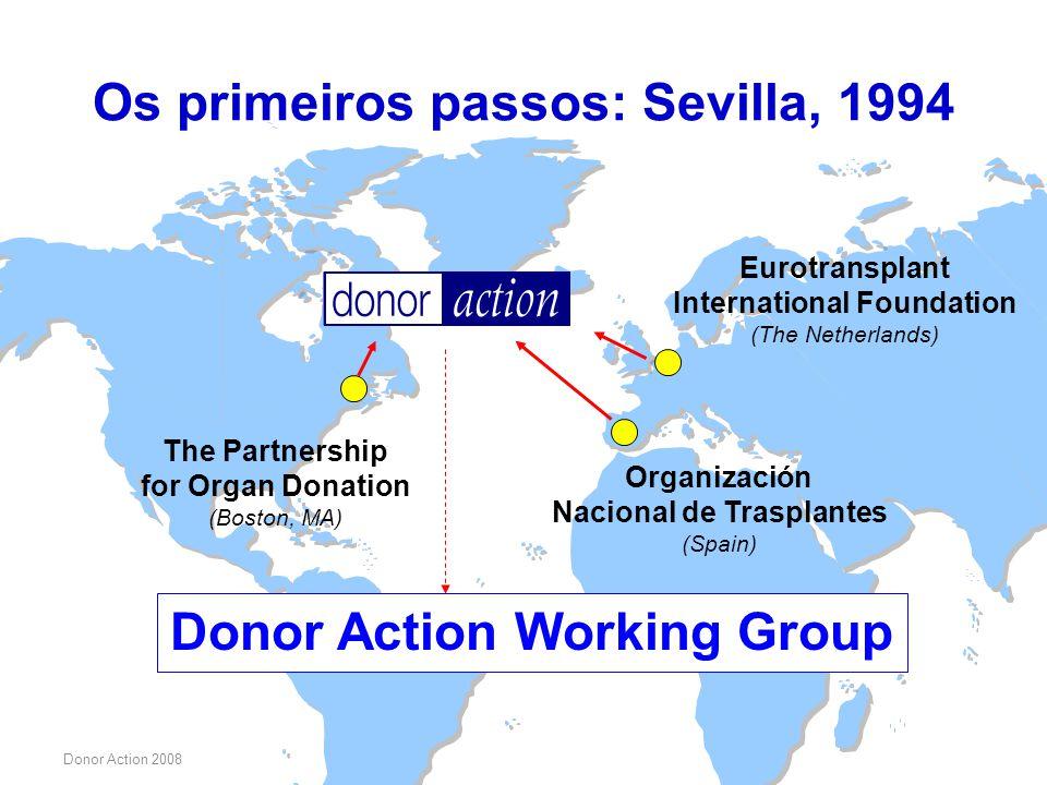 Os primeiros passos: Sevilla, 1994