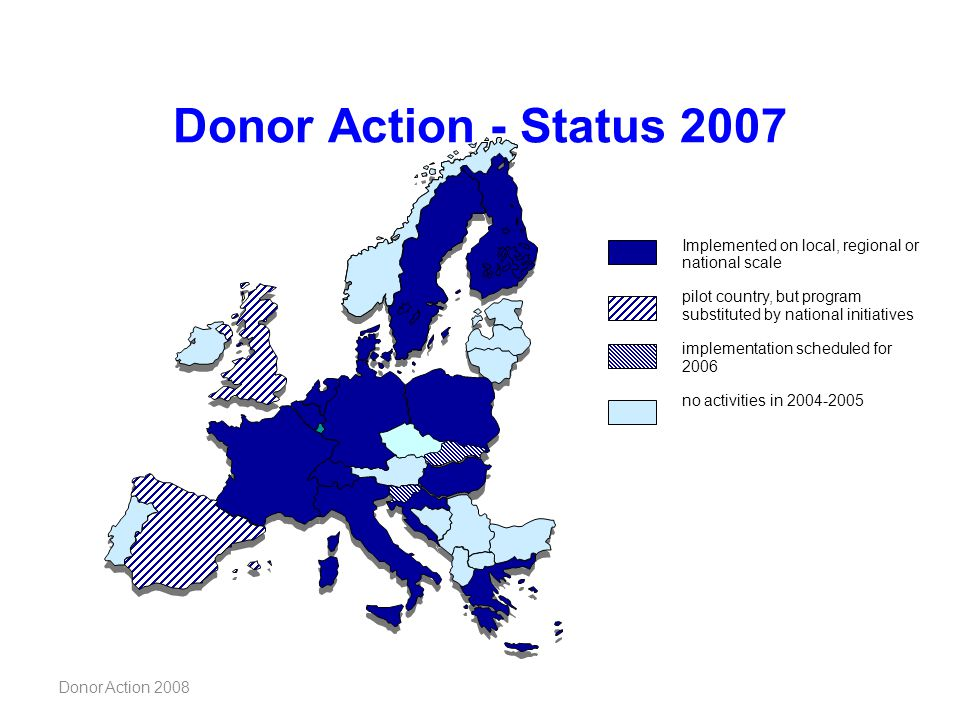Donor Action - Status 2007 Implemented on local, regional or