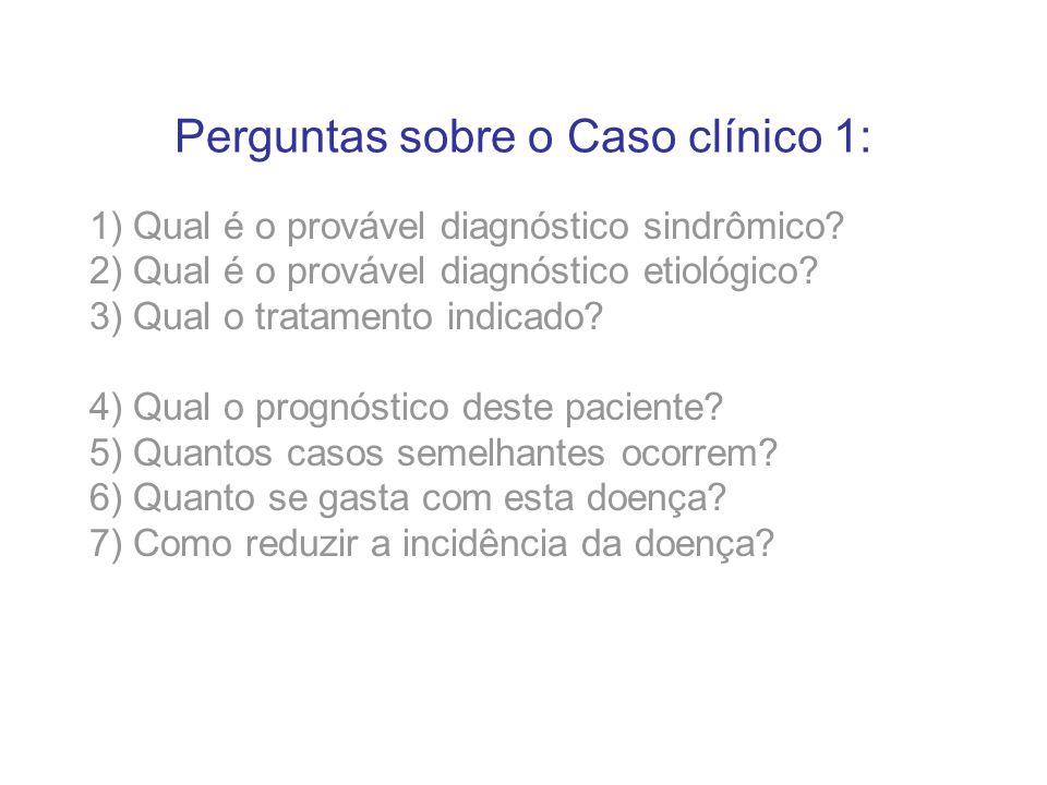 Perguntas sobre o Caso clínico 1: