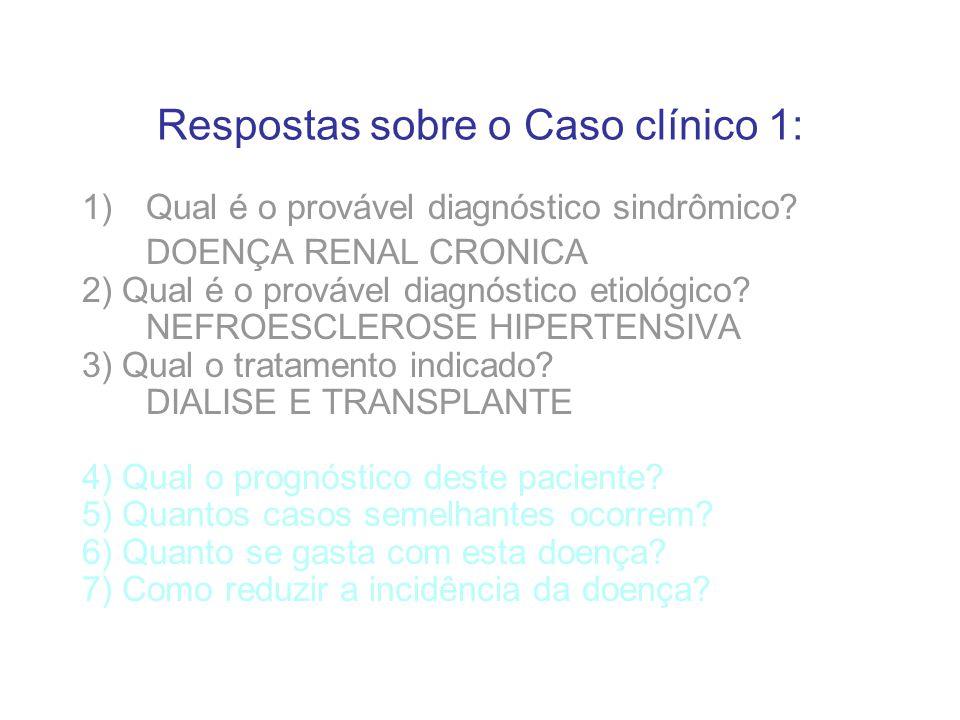 Respostas sobre o Caso clínico 1: