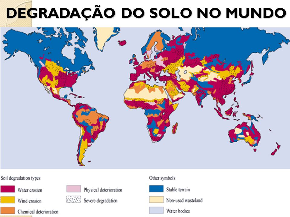 DEGRADAÇÃO DO SOLO NO MUNDO