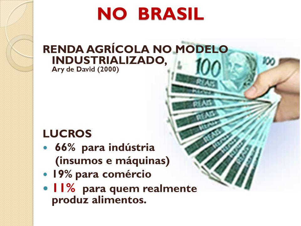 NO BRASIL 11% para quem realmente produz alimentos.