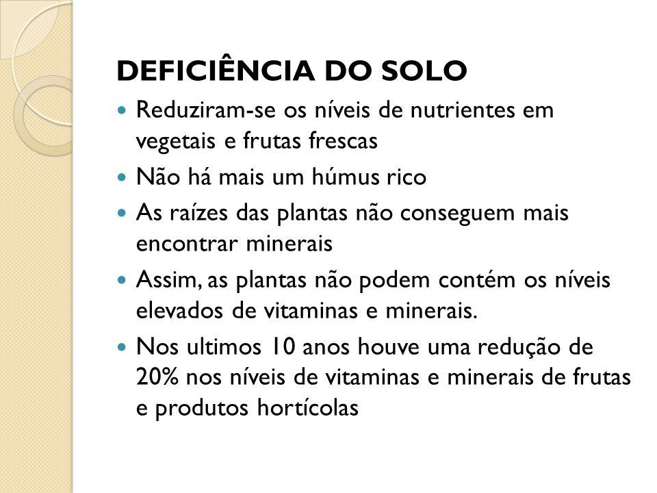 DEFICIÊNCIA DO SOLO Reduziram-se os níveis de nutrientes em vegetais e frutas frescas. Não há mais um húmus rico.