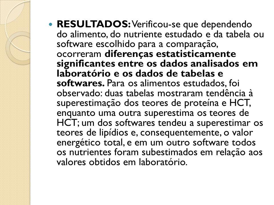 RESULTADOS: Verificou-se que dependendo do alimento, do nutriente estudado e da tabela ou software escolhido para a comparação, ocorreram diferenças estatisticamente significantes entre os dados analisados em laboratório e os dados de tabelas e softwares.