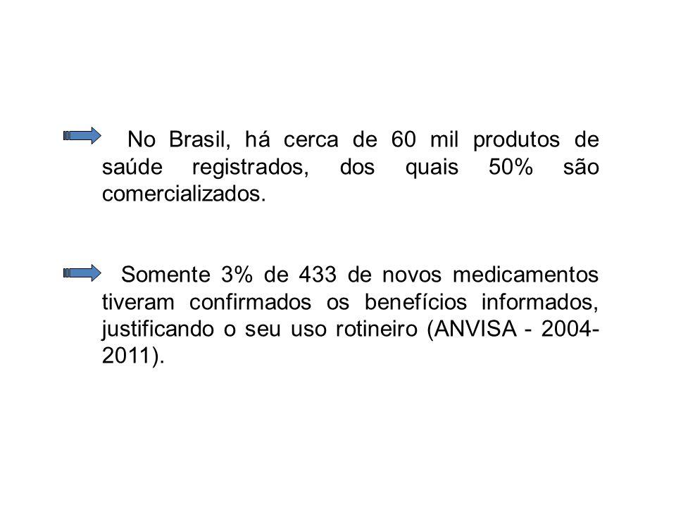 No Brasil, há cerca de 60 mil produtos de saúde registrados, dos quais 50% são comercializados.