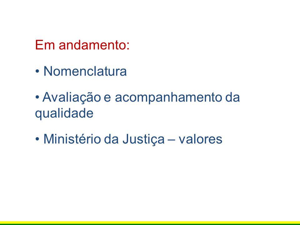 Em andamento: Nomenclatura Avaliação e acompanhamento da qualidade Ministério da Justiça – valores