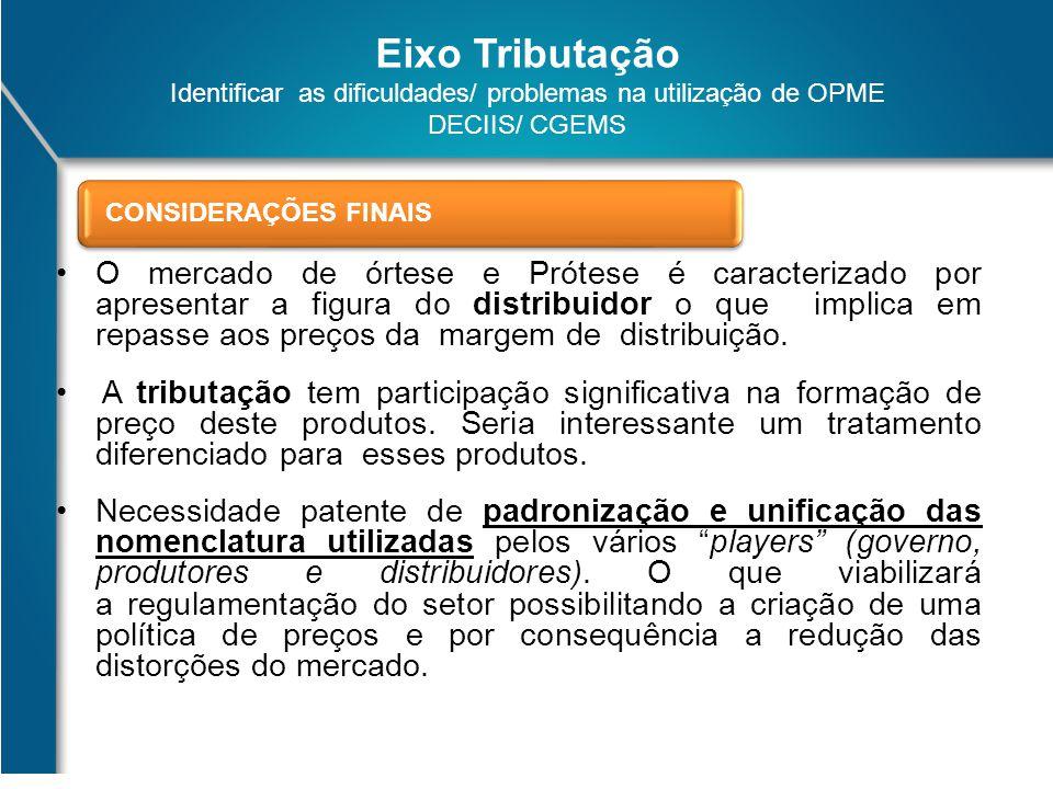 Eixo Tributação Identificar as dificuldades/ problemas na utilização de OPME DECIIS/ CGEMS