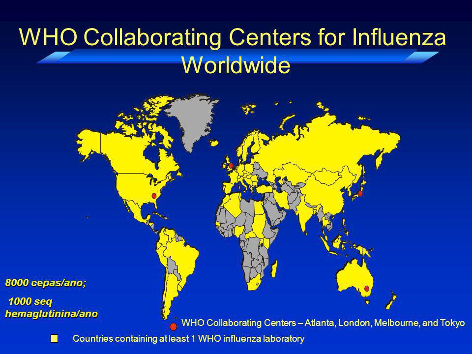 WHO Collaborating Centers for Influenza