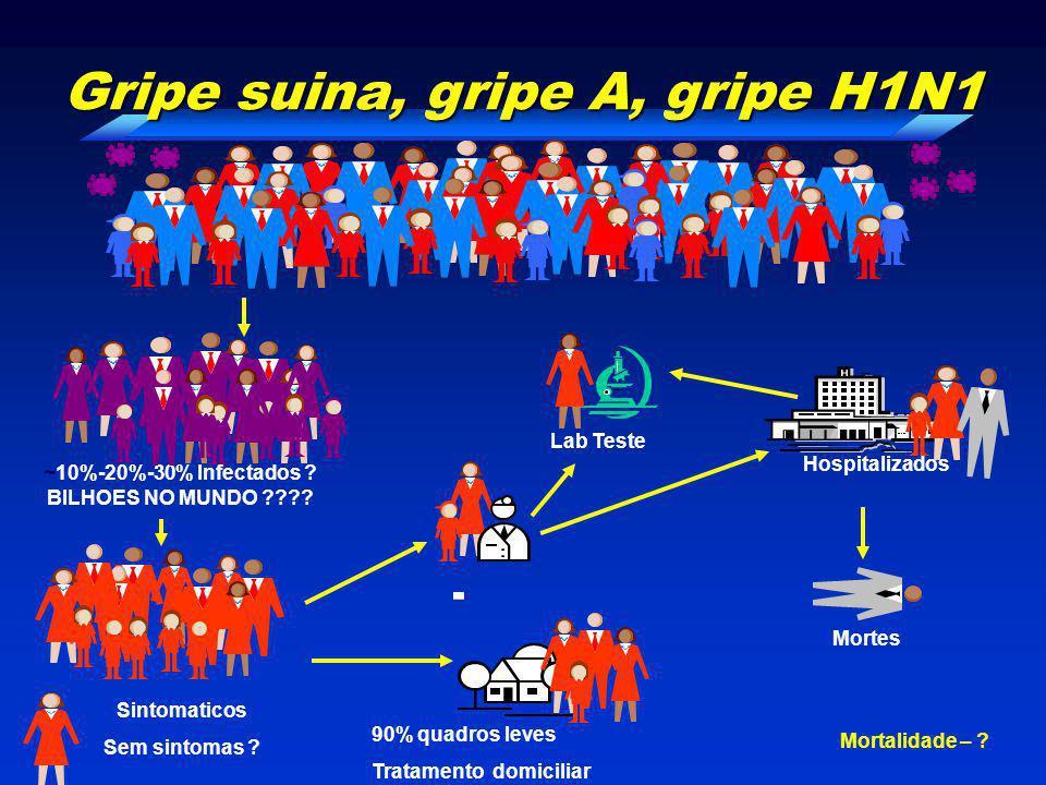 ~10%-20%-30% Infectados BILHOES NO MUNDO