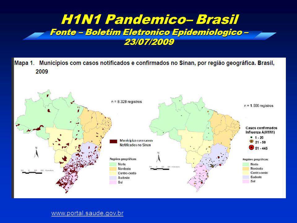 H1N1 Pandemico– Brasil Fonte – Boletim Eletronico Epidemiologico – 23/07/2009