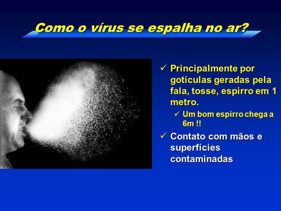 Como o vírus se espalha no ar