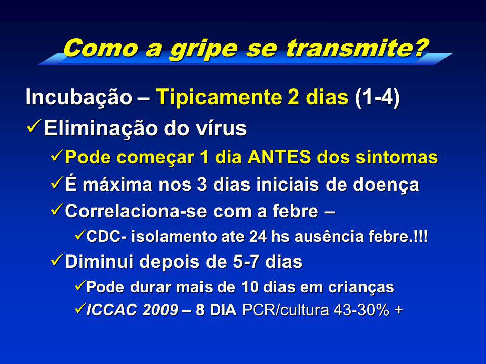 Como a gripe se transmite