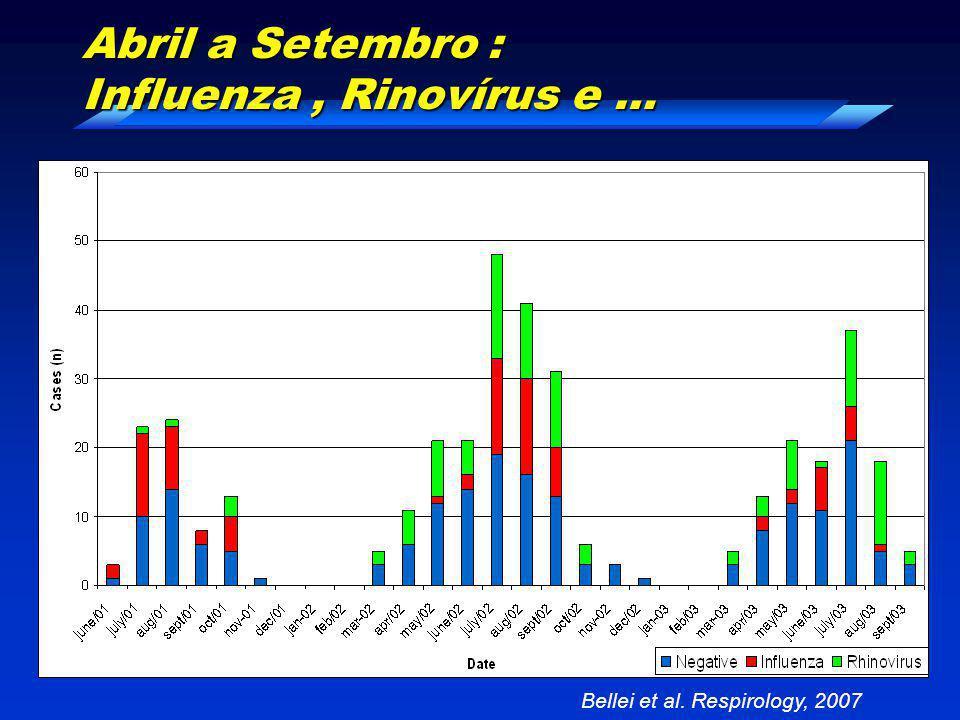 Abril a Setembro : Influenza , Rinovírus e …