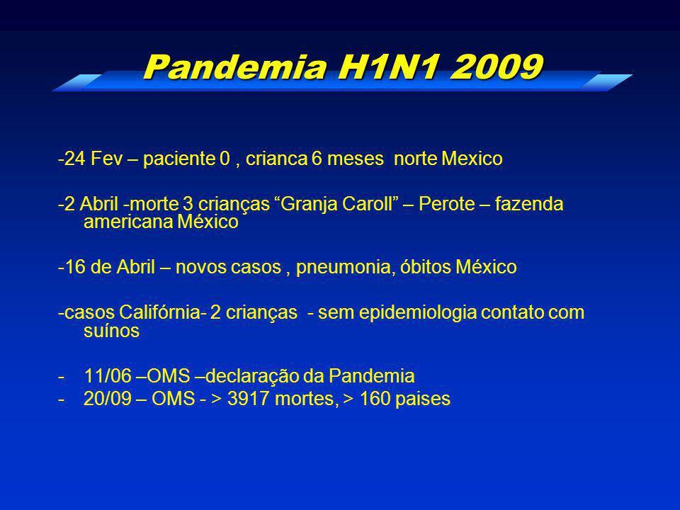 Pandemia H1N1 2009 -24 Fev – paciente 0 , crianca 6 meses norte Mexico