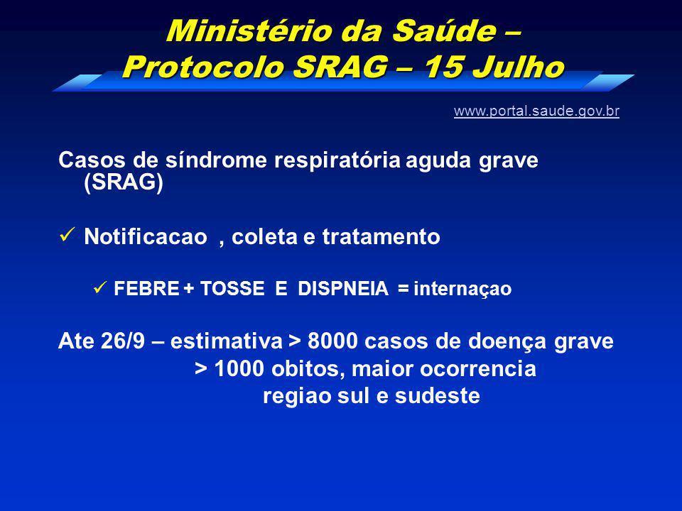 Ministério da Saúde – Protocolo SRAG – 15 Julho