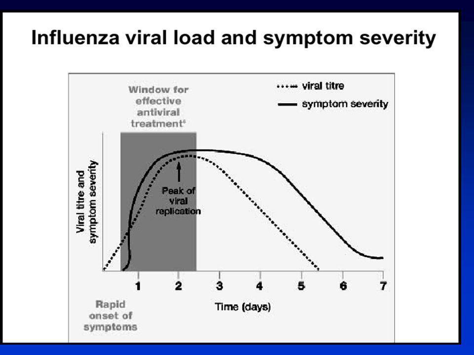 Influenza – adultos ambulatório