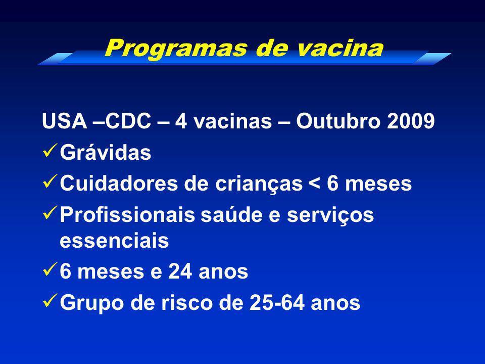 Programas de vacina USA –CDC – 4 vacinas – Outubro 2009 Grávidas
