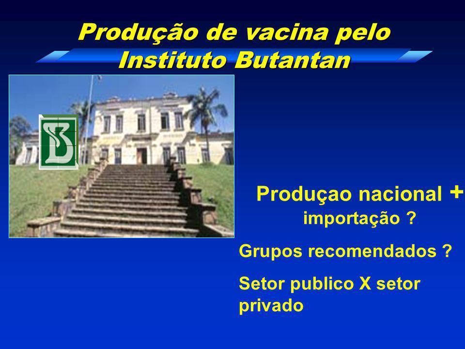 Produção de vacina pelo Instituto Butantan