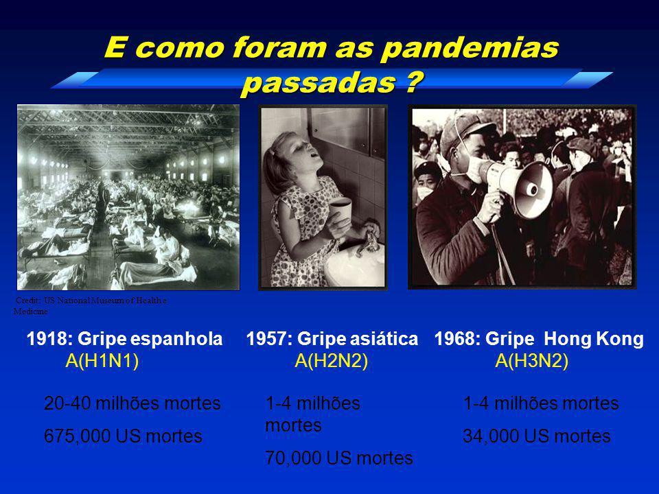 E como foram as pandemias passadas