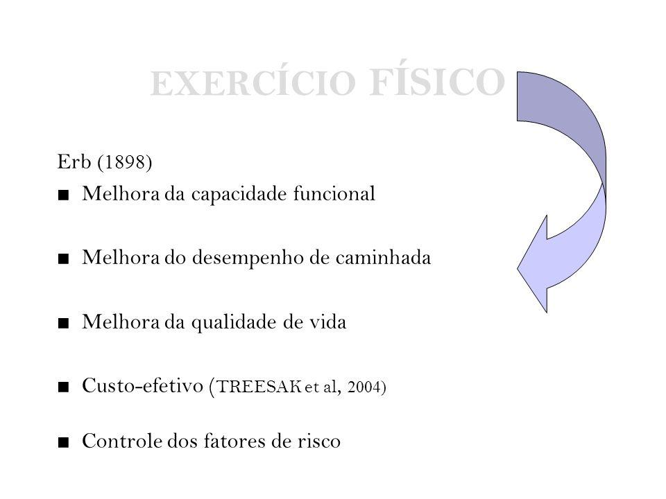 EXERCÍCIO FÍSICO Erb (1898) Melhora da capacidade funcional