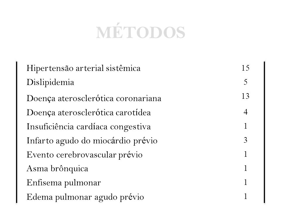 MÉTODOS Hipertensão arterial sistêmica Dislipidemia