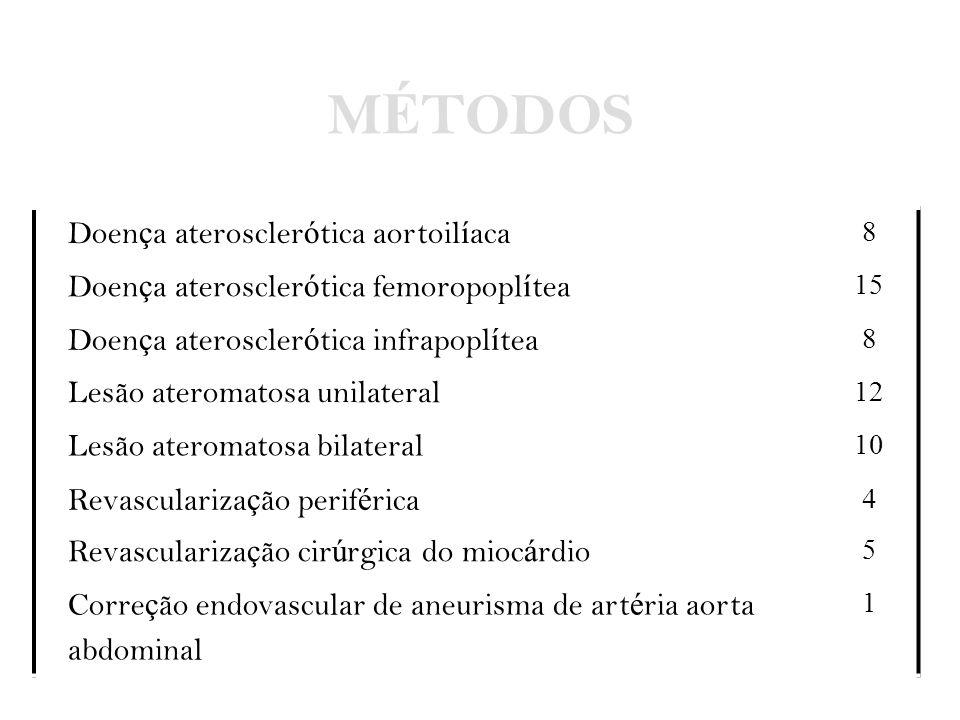 MÉTODOS Doença aterosclerótica aortoilíaca