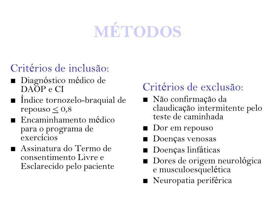MÉTODOS Critérios de inclusão: Critérios de exclusão: